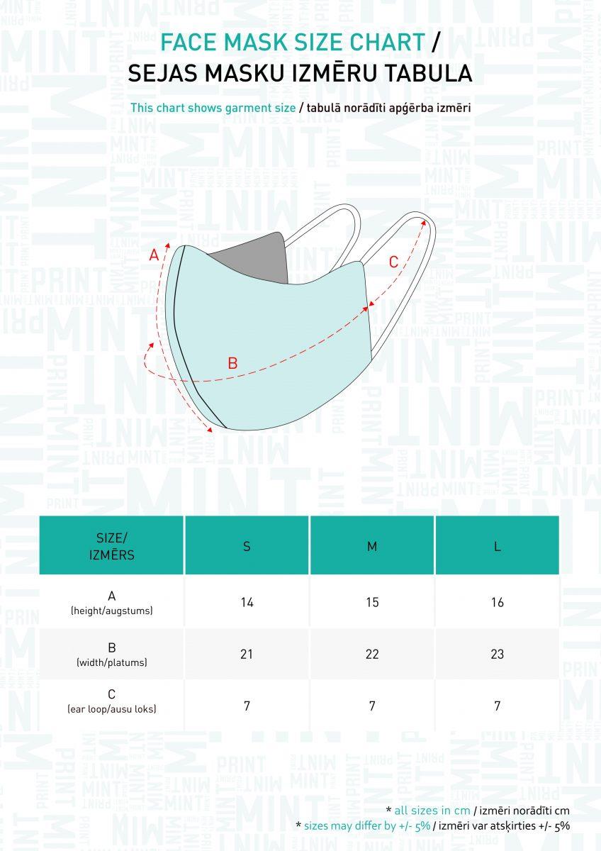 Sejas maksu izmēru tabula